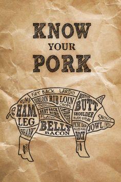 Know Your Pork