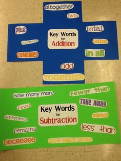 Compassionate Teacher: Tried it Tuesday Addition and Subtraction Posters