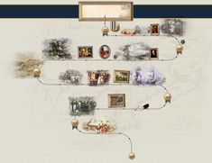 War of 1812 Interactive Timeline Interactive Timeline, War Of 1812, Photo Wall, Frame, Presidents, School, Timeline, War, Fotografie