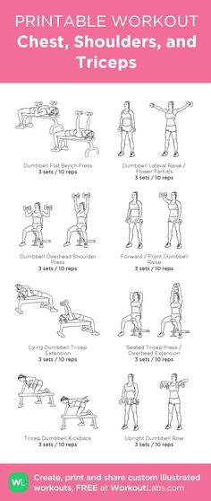 Chest, Shoulders, and Triceps. I added in 10 chest Fay's for extra chest work.: