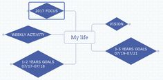 How to get a job by mindmapping your network