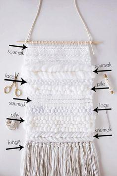織り方ってどれだけあるの?
