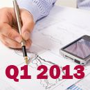 Wireless Ronin Reports First Quarter 2013 Results