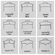 """ชื่อเรียก ประเภทของ """"เสื้อผ้า"""" ต่างๆ   Lively   By MCOT.net"""