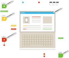 Botify analyser les sites web
