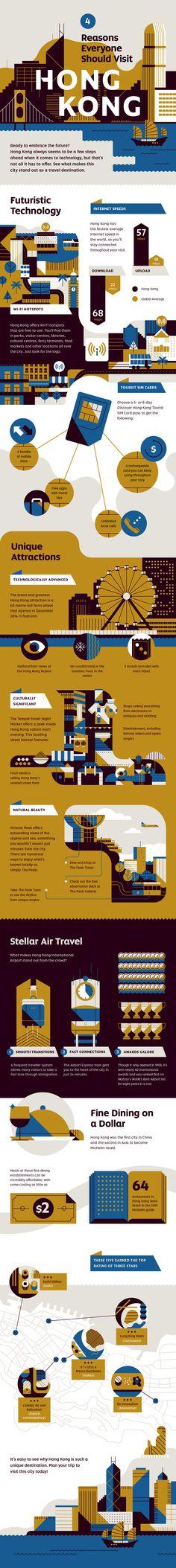 Infographic and illustrations for Etihad – 4 reasons why everyone should visit Hong Kong.