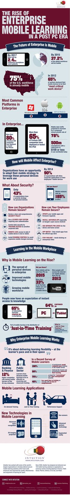 The Future of Enterprise Mobile Learning Infographic - e-Learning Infographicse-Learning Infographics