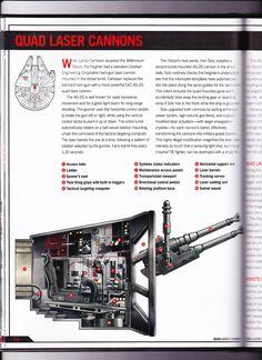 Screen Accurate Millennium Falcon Cockpit (CG Model) - Page 23