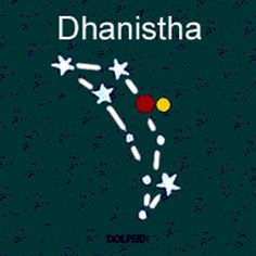 Dhanishtha Nakshatra Capricorn to Aquarius) - Whirlpool Galaxy-Andromeda Galaxy-Black Holes