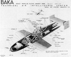 Variation: Rocket-Propelled Piloted Aircraft Bomb -