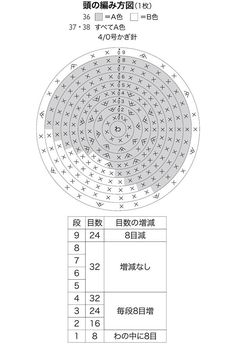 ぽってりとしたマトリョーシカ風のシルエットがかわいいねこたちのあみぐるみ。 どれも同じ編み図でできちゃいます。 sponsored by ハマナカ株式会社 http://hamanaka.jp/books/h103-140