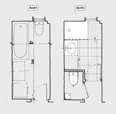 Une salle de bains étroite n\'est pas facile à aménager, car il ...
