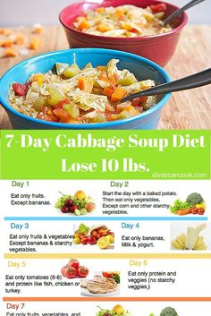 Diet Weight Loss Soup (Wonder Soup) Cabbage Soup Diet, I've made this soup several times and its actually good. My husband likes the soup as meal, he doesn't need to diet. Cabbage Soup Recipes, Diet Soup Recipes, Healthy Dinner Recipes, Cabbage Diet, 7 Day Cabbage Soup Diet Recipe, 7 Day Soup Diet, Soup Diet Plan, Weightloss Soup Recipes, Delicious Recipes