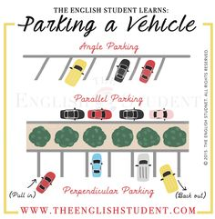 Different ways of parking a car by The English Student English Idioms, English Vocabulary, English Grammar, English Study, Learn English, English Class, Learning Sites, Student Learning, English Language Learning