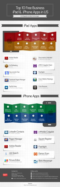 Top 10 Free Business Apps in iTunes. Infographic