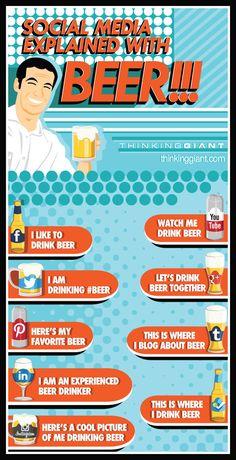 Social Media explained with Beer  Cheers! - A votre sante! - Salute! - Cin Cin - Na Zdrowie! - Za vashe zdorovye! - Skal! - Prost!