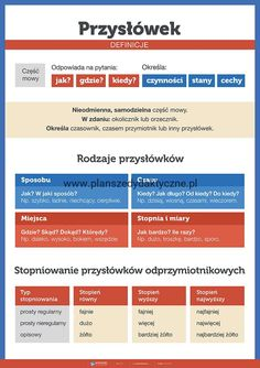 Redesign my terrible looking flow diagram to help save patients lives Poster contest design Learn Polish, Teacher Morale, Polish Words, Polish Language, Life Poster, School Subjects, Study Motivation, Science For Kids, Literatura