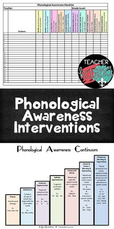 Phonological Awareness Interventions with editable data log for your students.  TeacherKarma.com