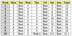 10 week half marathon training - Google Search