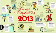 Financial resolutions for all times