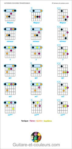 18 formes d'accords de guitare transposables à connaître impérativement.