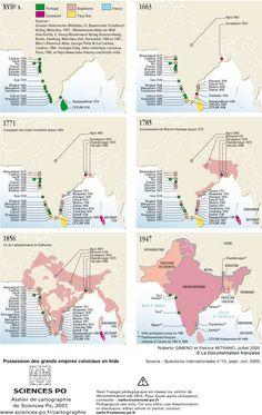 Inde, colonies et empires du XVIIe siècle à 1947