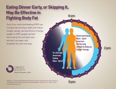 Eating Dinner Early, or Skipping It, May Be Effective in Fighting Body Fat - The Obesity Society #weightlossbeforeandafter
