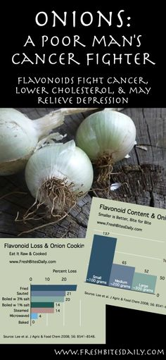 Onions: An under-appreciated antioxidant food, learn why...