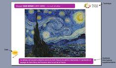 Observ'Art : un jeu pour découvrir les chefs d'œuvres artistiques à la manière des BrainBox Art History Memes, History Projects, School Life, Art School, Art Moderne, Art Plastique, Oeuvre D'art, American History, Art For Kids