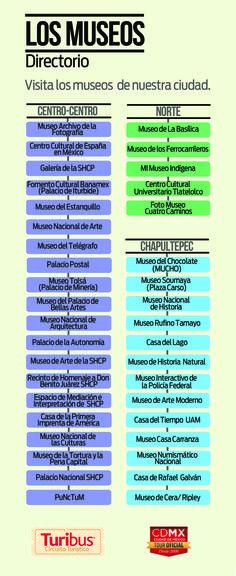 Estos infográficos te ayudarán a planificar el recorrido de los museos en la…