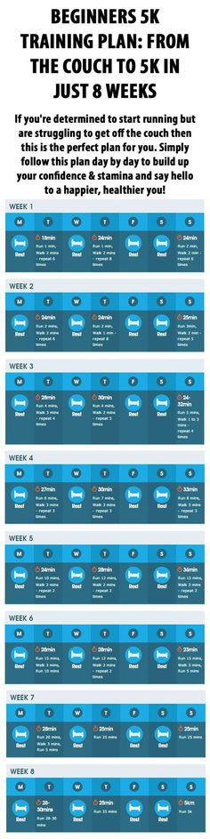 BEGINNERS 5K TRAINING PLAN: FROM THE COUCH TO 5K IN JUST 8 WEEKS: http://therunningbug.co.uk/training-advice/running-training/plans/5k-plans/b/weblog/archive/2010/08/31/beginners-5k-training-plan.aspx?utm_source=Pinterest&utm_medium=Pinterest%20Post&utm_c