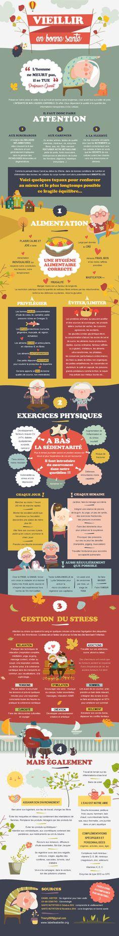 Vieillir en bonne santé ou comment préserver la meilleure vitalité possible en surveillant son alimentation, sa sédentarité et sa gestion du stress. Thierry Perrin