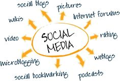 Are you putting social media to use on all things digital?