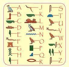 ancient egyptian hieroglyphics alphabet stock image joseph pinterest antike geschichte. Black Bedroom Furniture Sets. Home Design Ideas