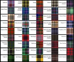 Tartan Plaid the bagpipe tuner | tartan and kilts
