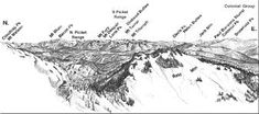 cascade mountain range outline - Google Search Mountain Outline, North Cascades National Park, Cascade Mountains, Mountain Range, Line Drawing, Geology, Painting Inspiration, National Parks, World