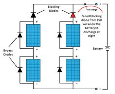 schematic diagram of simple circuit with a blocking diode solar blocking diode schematic symbols for figure 3 esd damaged blocking diode fails short, allowing battery discharge path at night