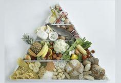 La piramide alimentare: alla base carboidrati semplici e legumi, poi verdura e frutta, dopo carne, pesce, uova e latticini e, infine, grassi e dolci.