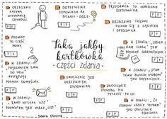Polish Language, School Study Tips, Bullet Journal, Education, Valentines, Literatura, Cuba, Valentine's Day Diy, Valentines Day