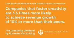 Creativity Expert Companies that embrace creativity