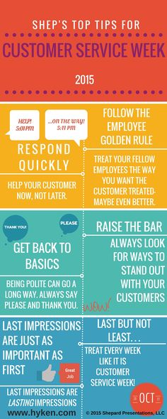 This week is Customer Service Week. It shouldn't be a week. It should be all the time. None the less, it has become recognized as a week to celebrate and promote customer service.