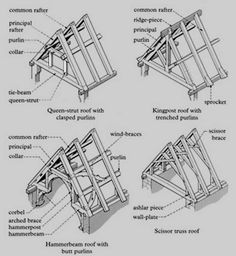 Timber Roof Construction // English words for the roof structure elements: http://www.lookingatbuildings.org.uk/styles/medieval/roofs-and-vaults/timber-roofs.html