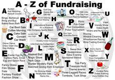 Fundraising Ideas A to Z. I especially like the 3 leg race, valet, and treasure hunt ideas!