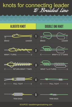 Knots For Braided Line: