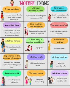 A list of idioms about mothers...