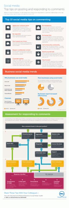 10 social media tips when #commenting and #responding to #customers online
