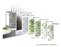 The Nanobiome Building Skin is at once a thoroughly integrated vertical garden facade system and a case study in urban conservation garden design.Recognized by Architect Magazine's 2016 R+D Awards.The planted and fully irrigated facade system is executed in glazed slip-formed terra cotta...