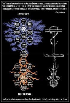 astrologie name fische horoskop krebs virgo aries libra rechner leo skorpion . Occult Symbols, Magic Symbols, Occult Art, Ancient Symbols, Illuminati Symbols, Sacred Geometry Symbols, Virgo And Cancer, Esoteric Art, Spirit Science