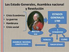 La revolución francesa ppt