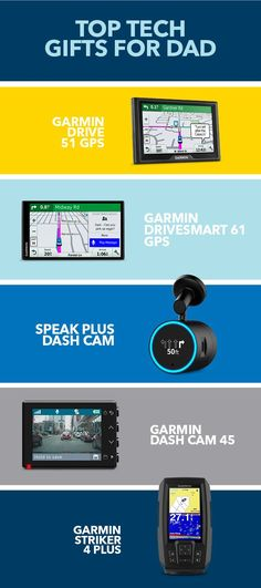This Father's Day, get your Dad the perfect gift from Garmin. Like the Garmin Drive 51 GPS that gives easy-to-understand driving directions. Or you could get him the Garmin DriveSmart 61 GPS which can give him smart notifications as he drives. If your fat Club Outfits For Women, Yard Design, Dashcam, Cool Things To Buy, Stuff To Buy, You Are The Father, Gifts For Dad, Fathers Day, Dads